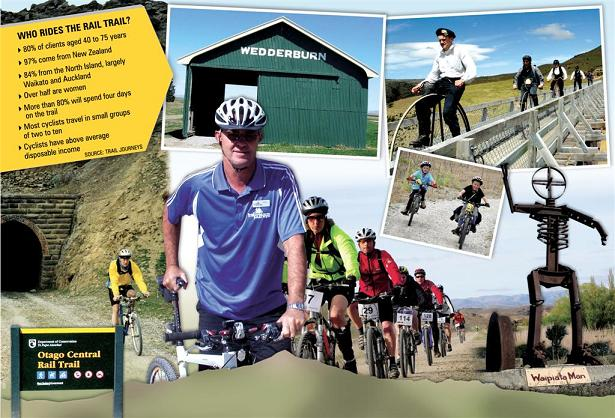 Otago Central Rail Trail Guided Cycle Ride Tour - Trail Jouneys.